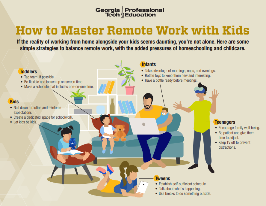 Remote Work with Kids